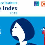ethical index